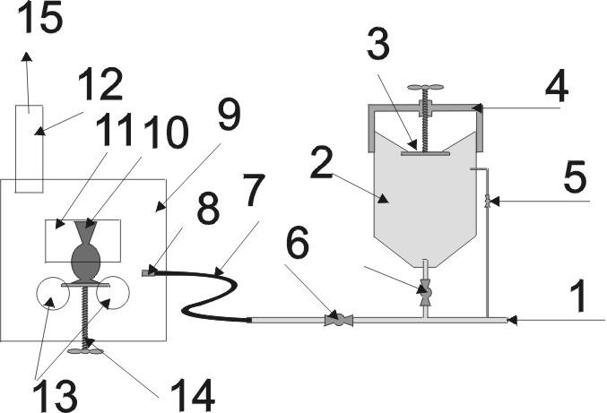 Схема пескоструйной установки