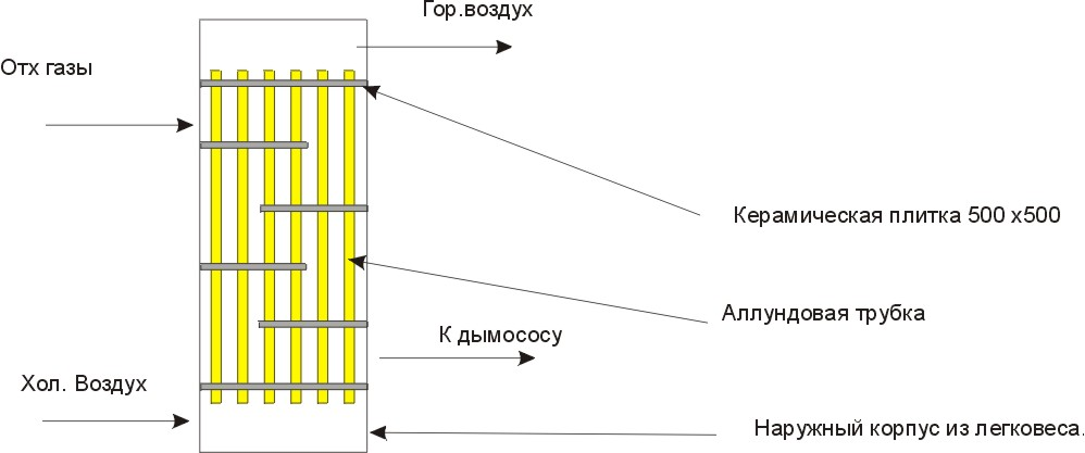 Рекуператор схема.